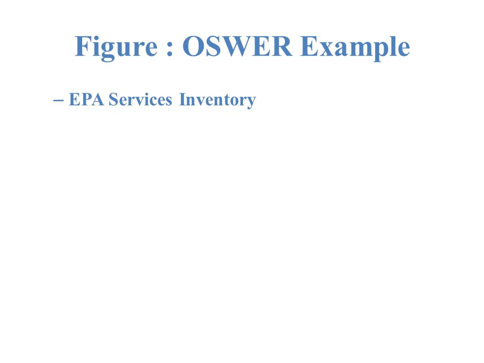 Figure : OSWER Example – EPA Services Inventory