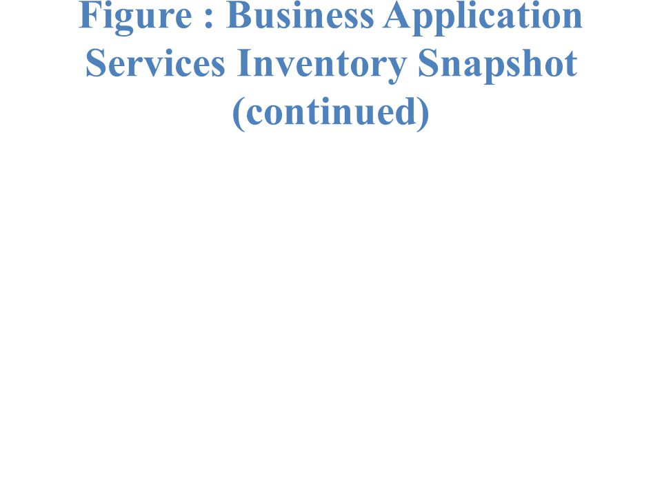 Figure : Business Application Services Inventory Snapshot (continued)