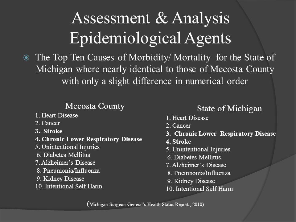 Assessment & Analysis: Epidemiological Agents Top Ten Causes of Death in Mecosta County 1. Heart Disease 2. Cancer 3. Chronic Lower Respiratory Diseas
