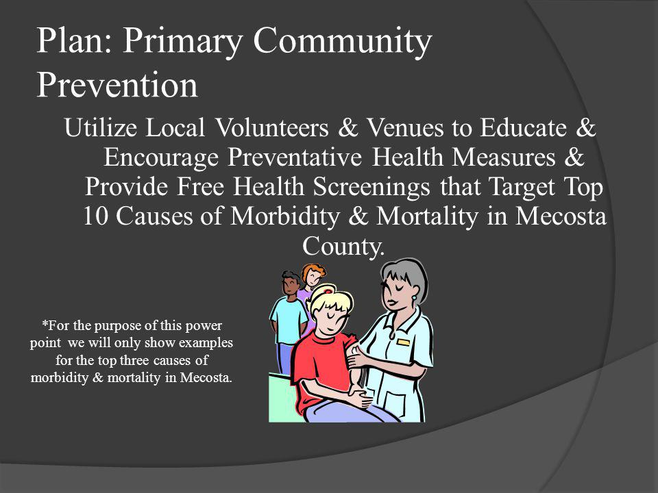 Plan: Primary Prevention Sources for Volunteers & Community Venues Volunteers *Professors & Nursing Students from Ferris State University located in B