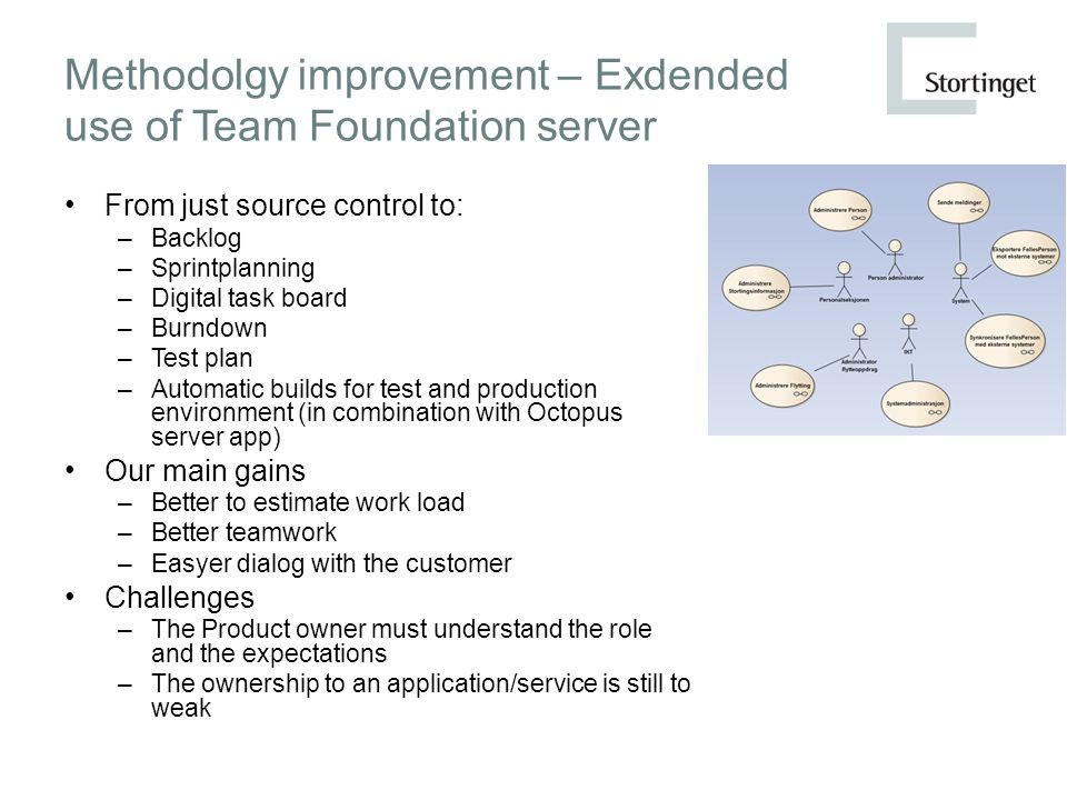 Methodolgy improvement – Exdended use of Team Foundation server From just source control to: –Backlog –Sprintplanning –Digital task board –Burndown –Test plan –Automatic builds for test and production environment (in combination with Octopus server app) Our main gains –Better to estimate work load –Better teamwork –Easyer dialog with the customer Challenges –The Product owner must understand the role and the expectations –The ownership to an application/service is still to weak