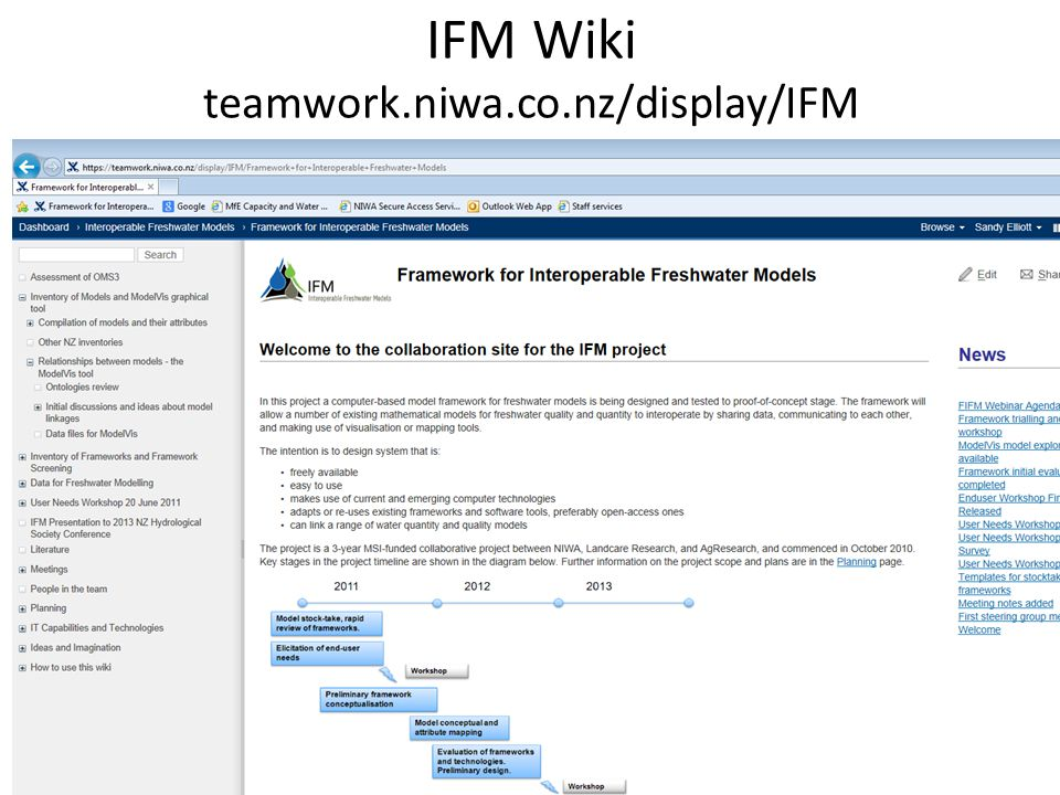 IFM Wiki teamwork.niwa.co.nz/display/IFM https://secure.niwa.co.nz/teamwork/display/IFM