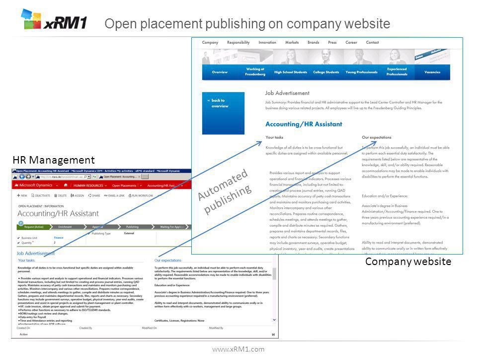 www.xRM1.com Open placement publishing on company website HR Management Company website Automated publishing