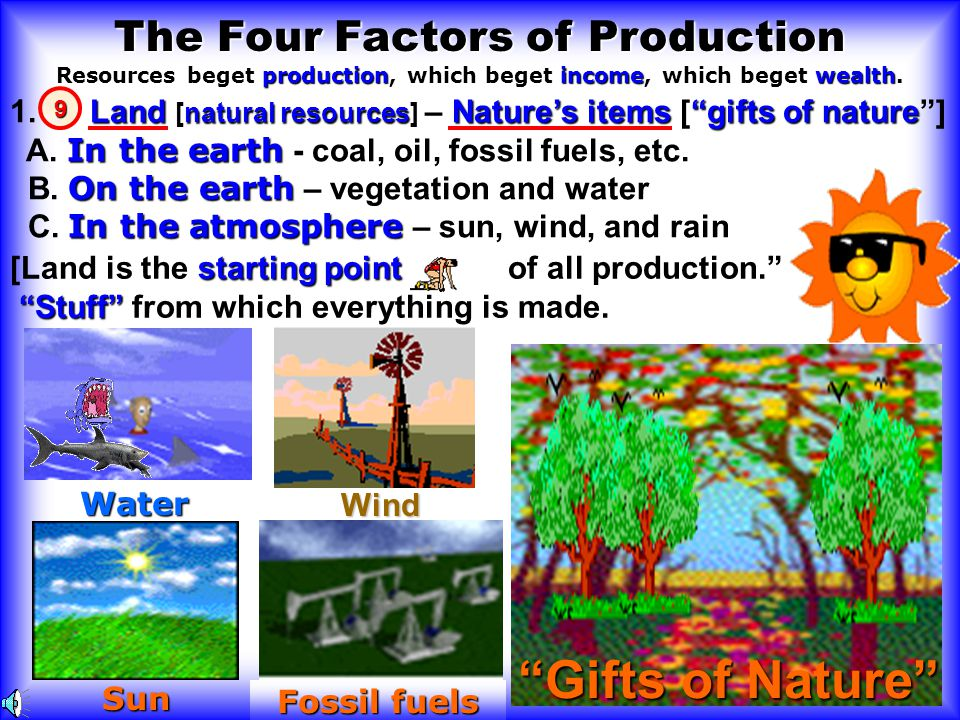 Land– Natural Resources Land – Natural Resources Acreage, rivers, lakes, ports, (oil, precious metals, minerals) Labor– Human Resources Labor – Human Resources Physical and mental talents that produce goods and services Capital – stuff used to make other stuff A ll manufactured goods & services used in producing consumer goods.