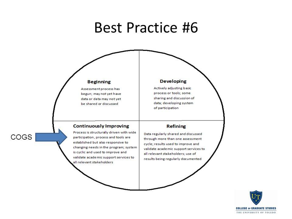 Best Practice #6 COGS