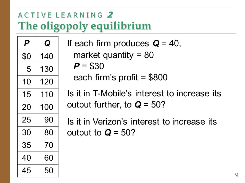If each firm produces Q = 40, market quantity = 80 P = $30 each firm's profit = $800 Is it in T-Mobile's interest to increase its output further, to Q