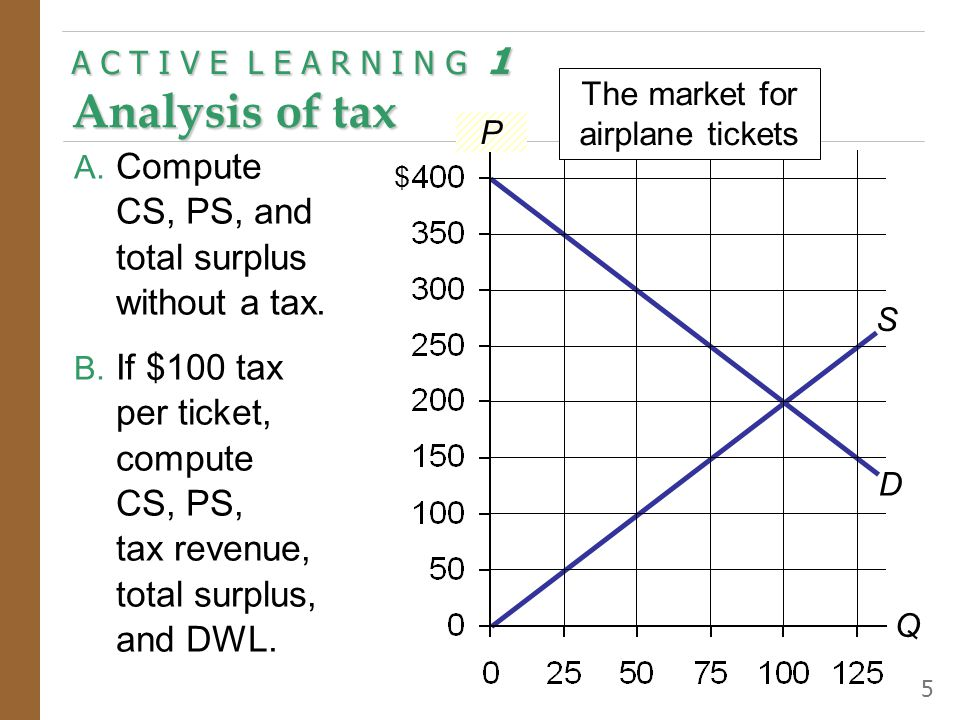 A C T I V E L E A R N I N G 1 Analysis of tax 5 A.