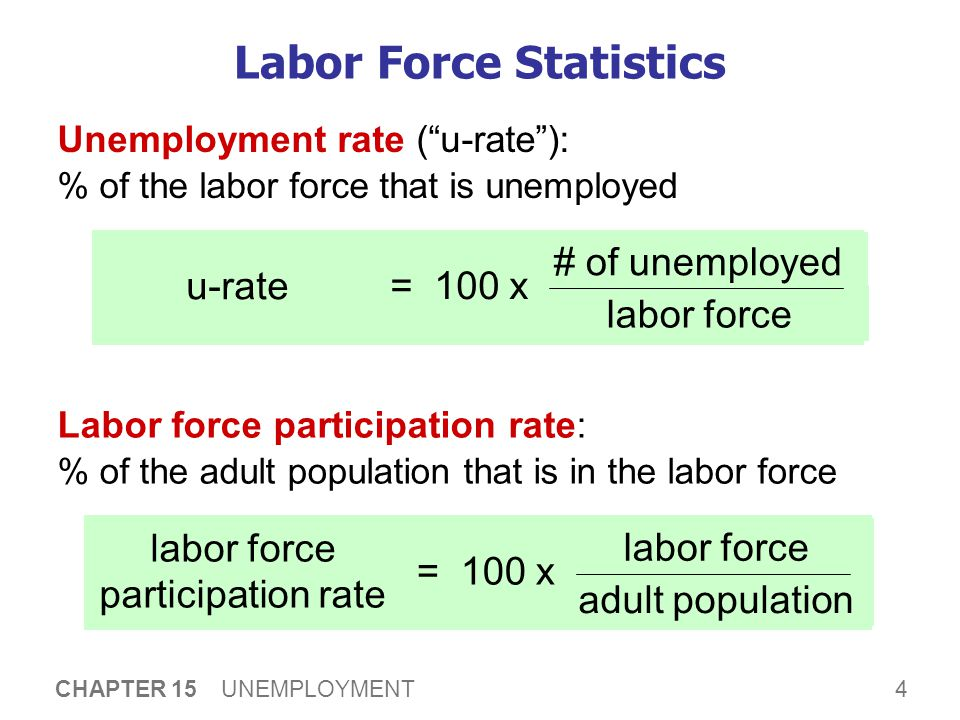 25 CHAPTER 15 UNEMPLOYMENT Unemployment Insurance  Unemployment insurance (UI): a govt program that partially protects workers' incomes when they become unemployed  UI increases frictional unemployment.