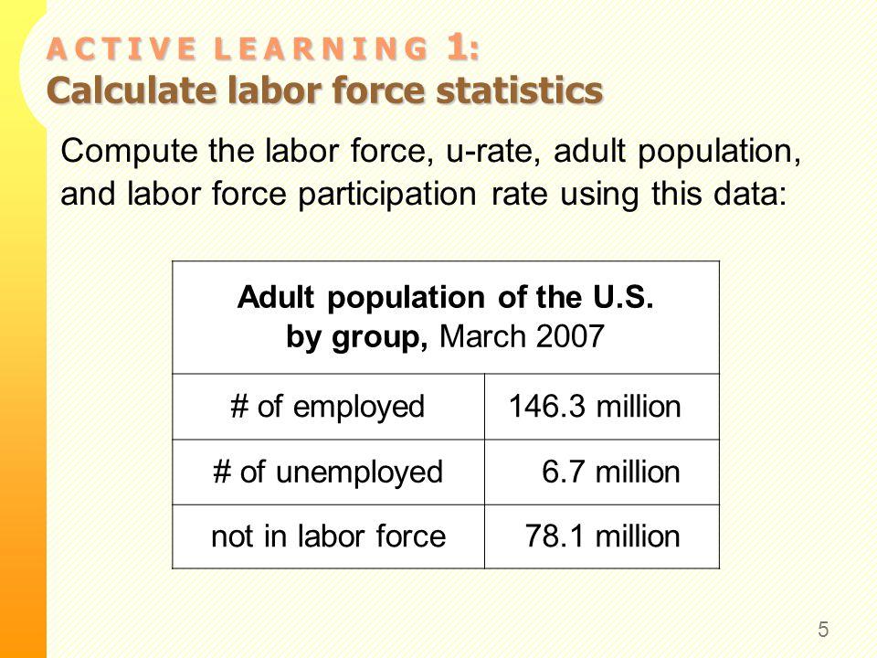 A C T I V E L E A R N I N G 1 : Answers Labor force = employed + unemployed = 146.3 + 6.7 = 153.0 million U-rate= 100 x (unemployed)/(labor force) = 100 x 6.7/153.0 = 4.4% 6