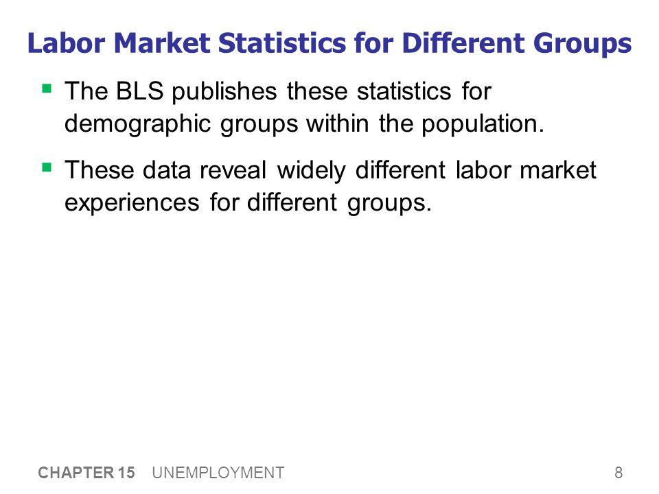 9 CHAPTER 15 UNEMPLOYMENT Labor Market Statistics for Whites & Blacks, March 2007 Adults (20 yrs & older) u-rateLF part.