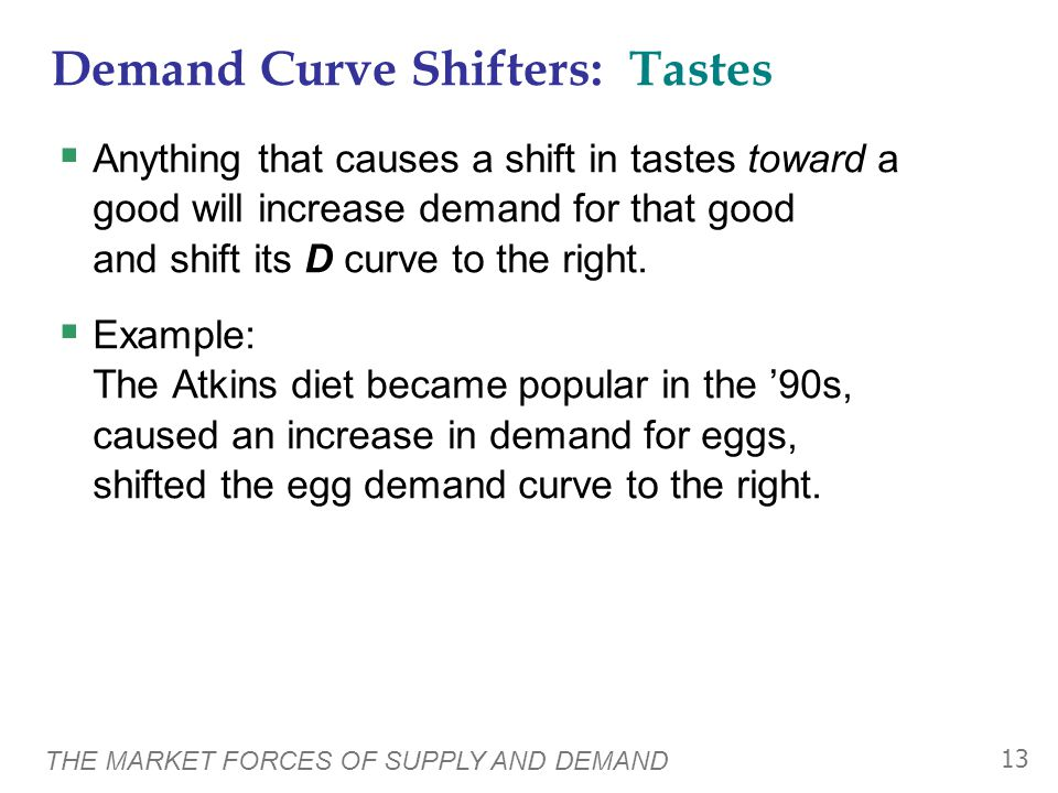 THE MARKET FORCES OF SUPPLY AND DEMAND 13  Anything that causes a shift in tastes toward a good will increase demand for that good and shift its D curve to the right.