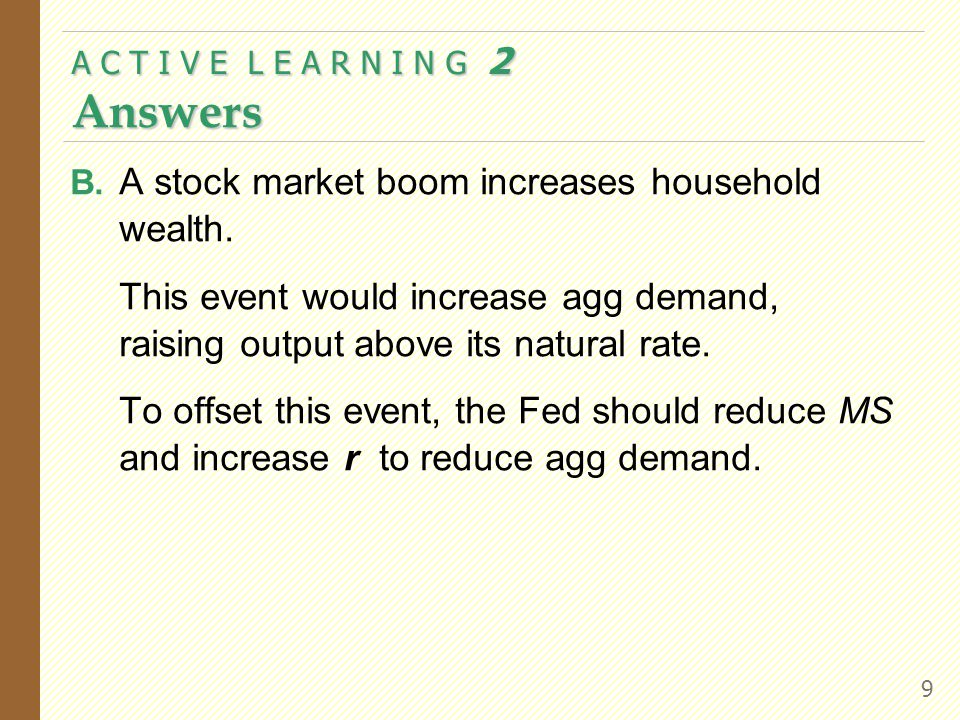 B.A stock market boom increases household wealth.
