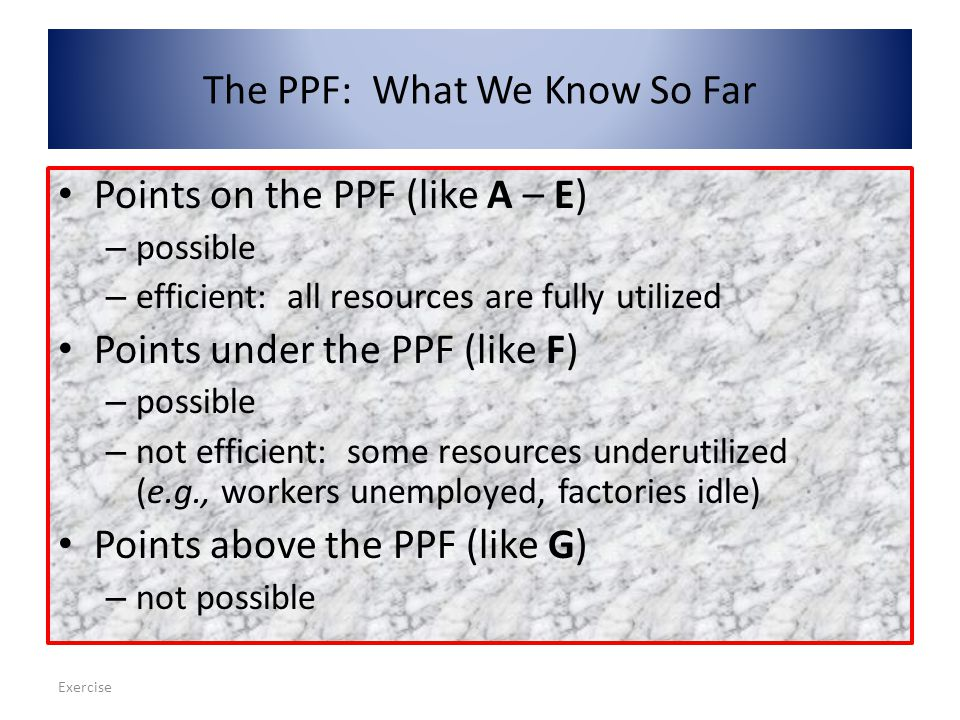 Exercise The PPF: What We Know So Far Points on the PPF (like A – E) – possible – efficient: all resources are fully utilized Points under the PPF (li
