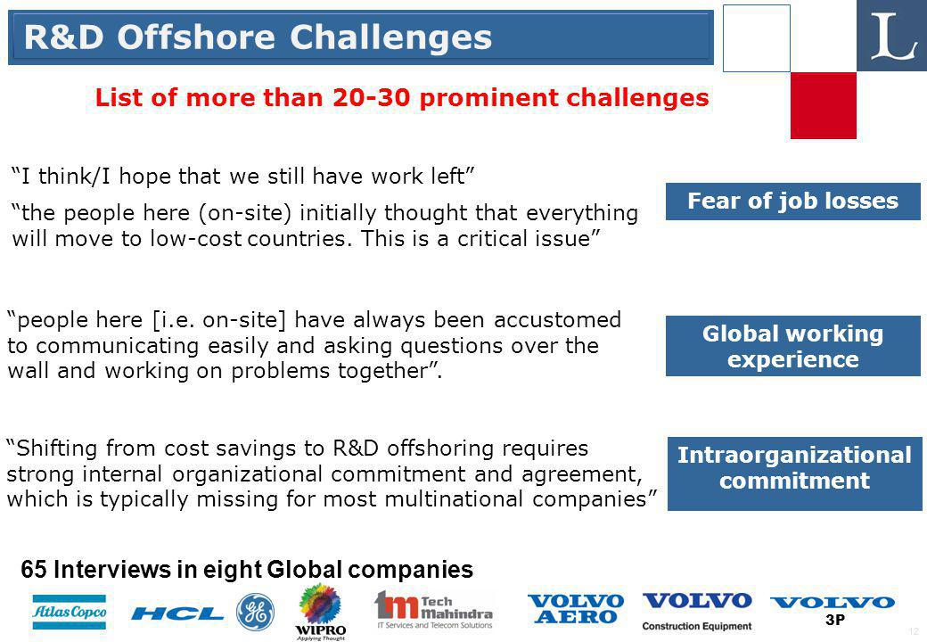 12 R&D Offshore Challenges 65 Interviews in eight Global companies 3P List of more than 20-30 prominent challenges I think/I hope that we still have work left the people here (on-site) initially thought that everything will move to low-cost countries.