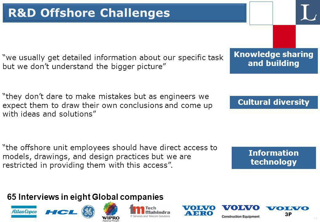 14 R&D Offshore Challenges 65 Interviews in eight Global companies 3P Knowledge sharing and building we usually get detailed information about our specific task but we don't understand the bigger picture Cultural diversity they don't dare to make mistakes but as engineers we expect them to draw their own conclusions and come up with ideas and solutions Information technology the offshore unit employees should have direct access to models, drawings, and design practices but we are restricted in providing them with this access .