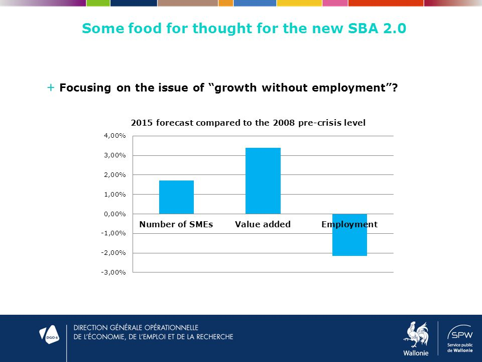 Some food for thought for the new SBA 2.0 Focusing on the issue of growth without employment