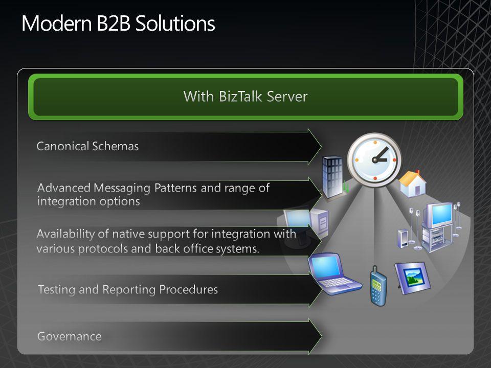 Modern B2B Solutions