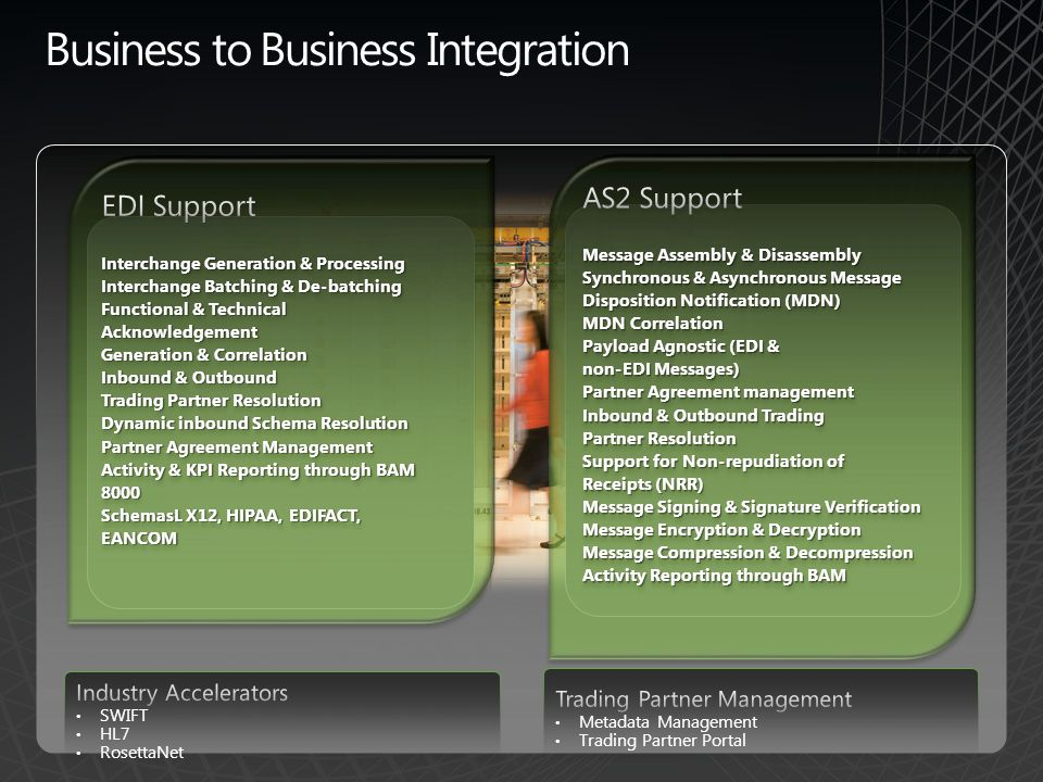 Business to Business Integration