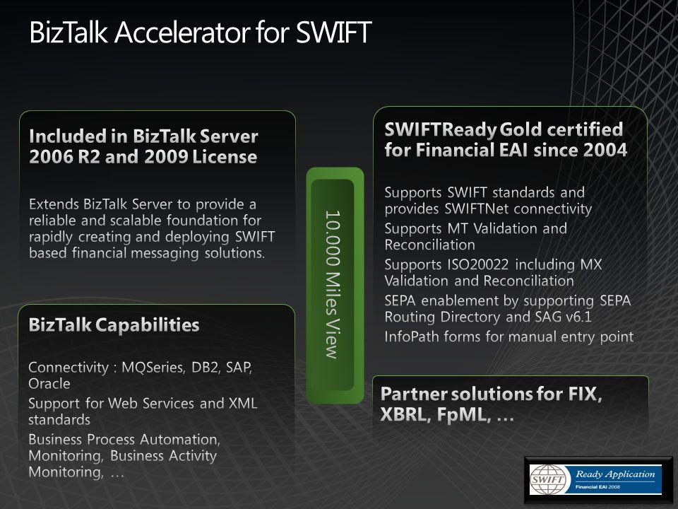 BizTalk Accelerator for SWIFT