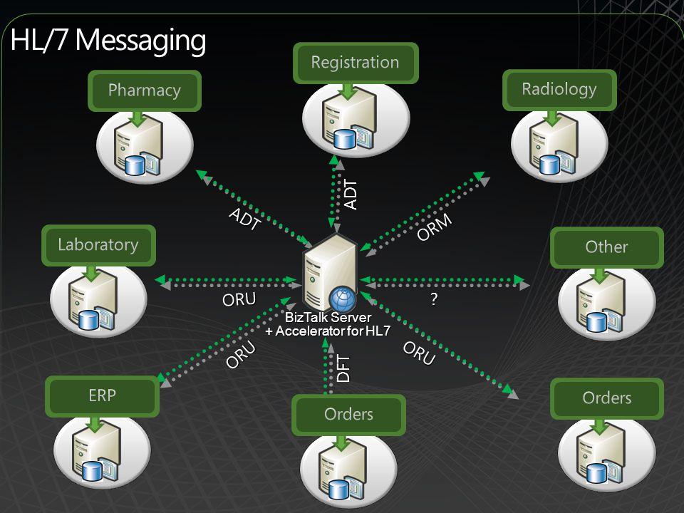 HL/7 Messaging ADT ADT ORU ORM ORU DFT ORU BizTalk Server + Accelerator for HL7