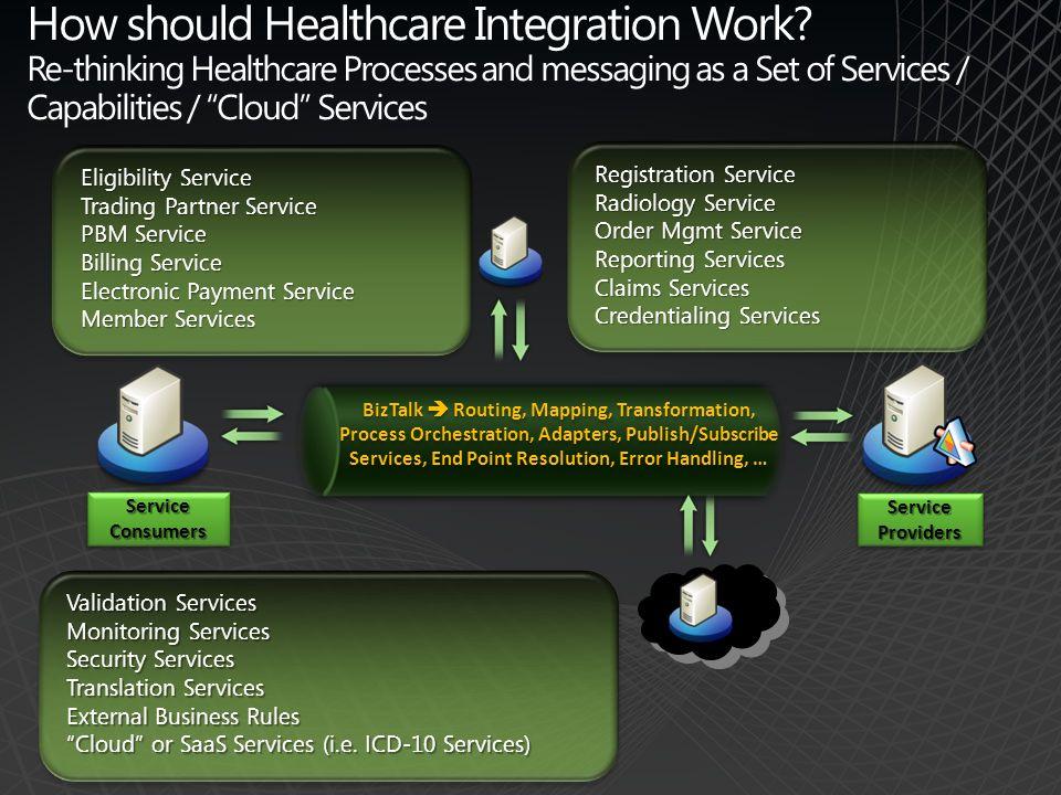 How should Healthcare Integration Work.