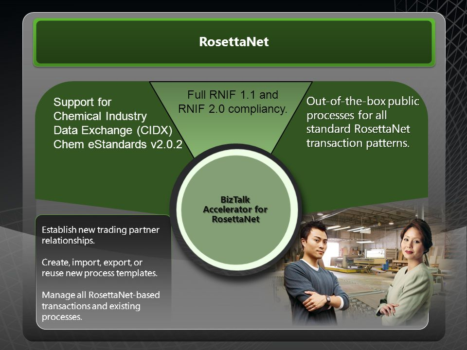 RosettaNet Full RNIF 1.1 and RNIF 2.0 compliancy Support for Chemical Industry Data Exchange (CIDX) Chem eStandards v2.0.2 Full RNIF 1.1 and RNIF 2.0 compliancy.