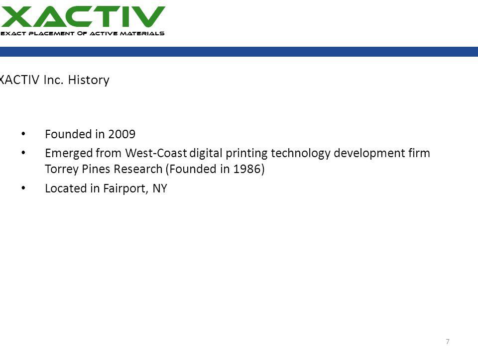 XACTIV Inc.