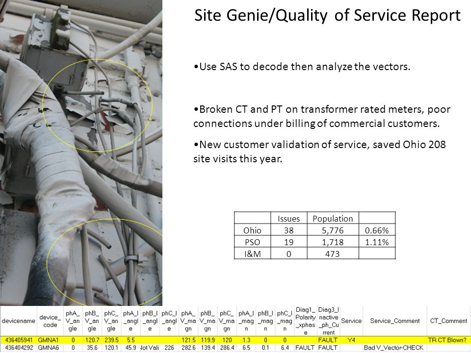 Site Genie/Quality of Service Report Use SAS to decode then analyze the vectors.