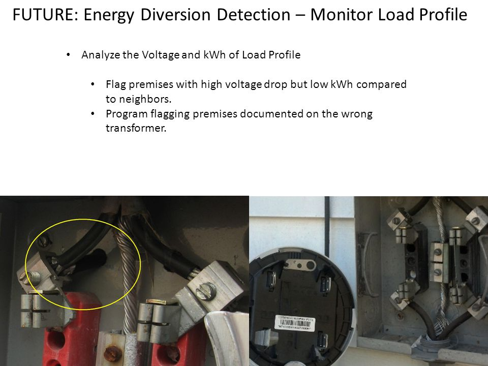 FUTURE: Energy Diversion Detection – Monitor Load Profile Analyze the Voltage and kWh of Load Profile Flag premises with high voltage drop but low kWh compared to neighbors.