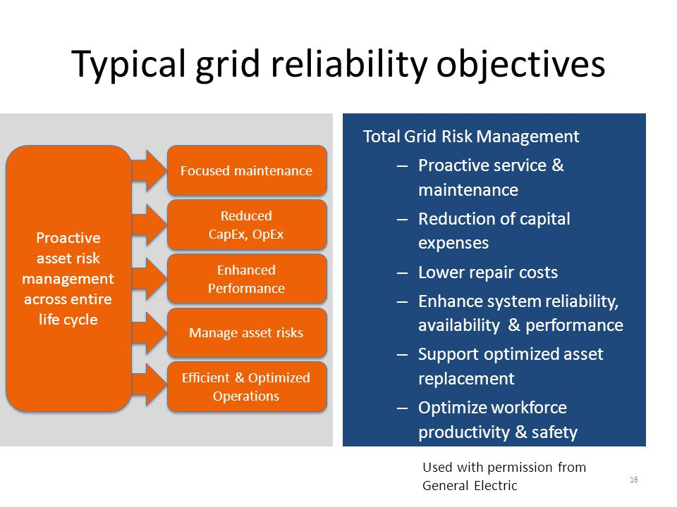 Typical grid reliability objectives Total Grid Risk Management – Proactive service & maintenance – Reduction of capital expenses – Lower repair costs – Enhance system reliability, availability & performance – Support optimized asset replacement – Optimize workforce productivity & safety Used with permission from General Electric Focused maintenance Reduced CapEx, OpEx Enhanced Performance Manage asset risks Efficient & Optimized Operations Proactive asset risk management across entire life cycle 16 Used with permission from General Electric