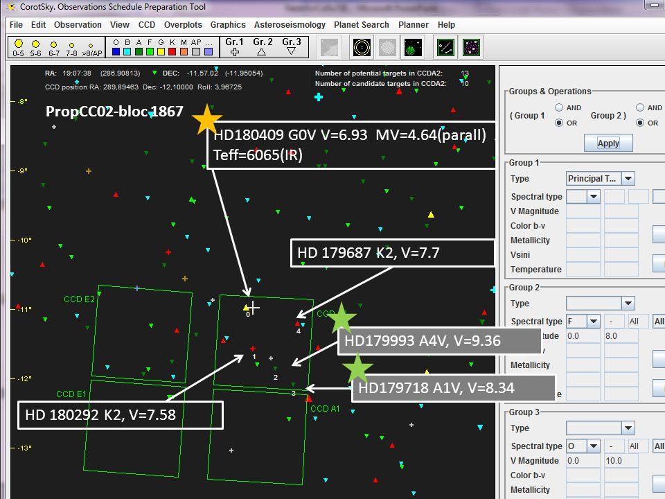 PropCC03bloc 1868 HD183658 G0 V=7.28 MV=4.61(parall) Teff=5865(IR) HD183684 A3, V=9.34 HD 184573 K0, V=6.33 parallaxe HD 184338 F8, V=9.41