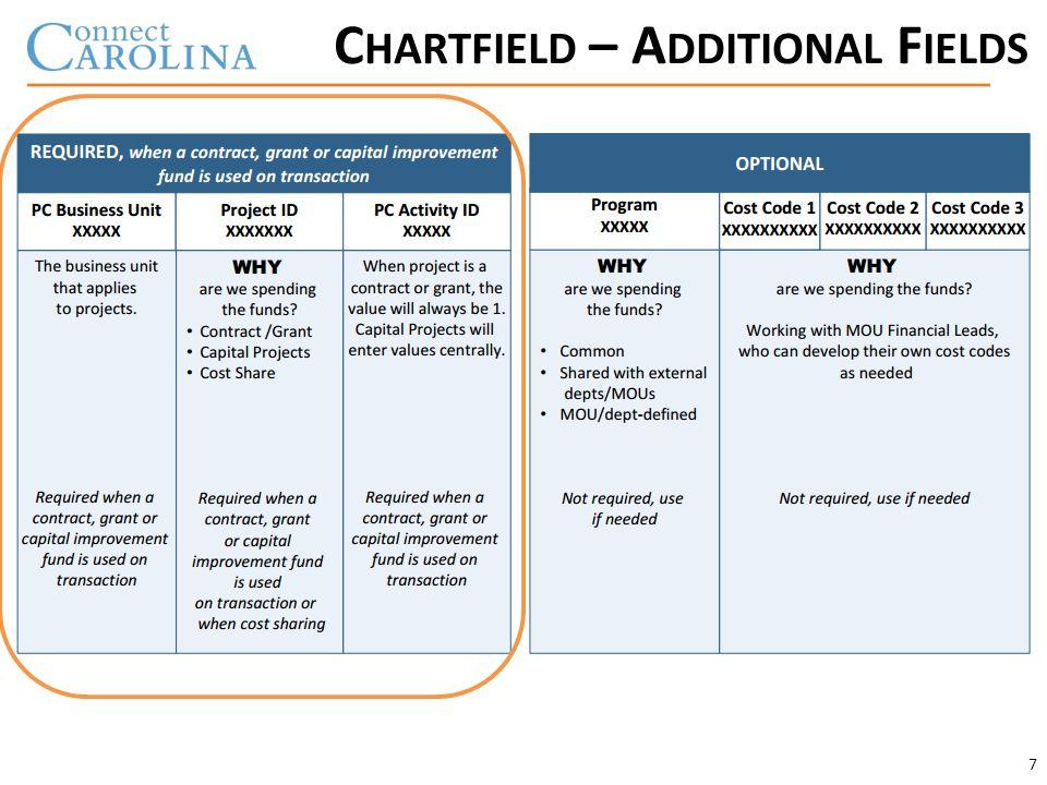 C HARTFIELD – A DDITIONAL F IELDS 7