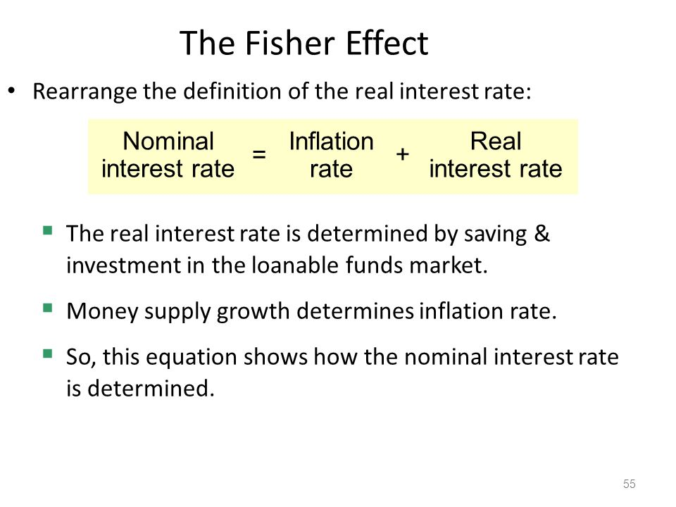 56 The Fisher Effect  In the long run, money is neutral, so a change in the money growth rate affects the inflation rate but not the real interest rate.