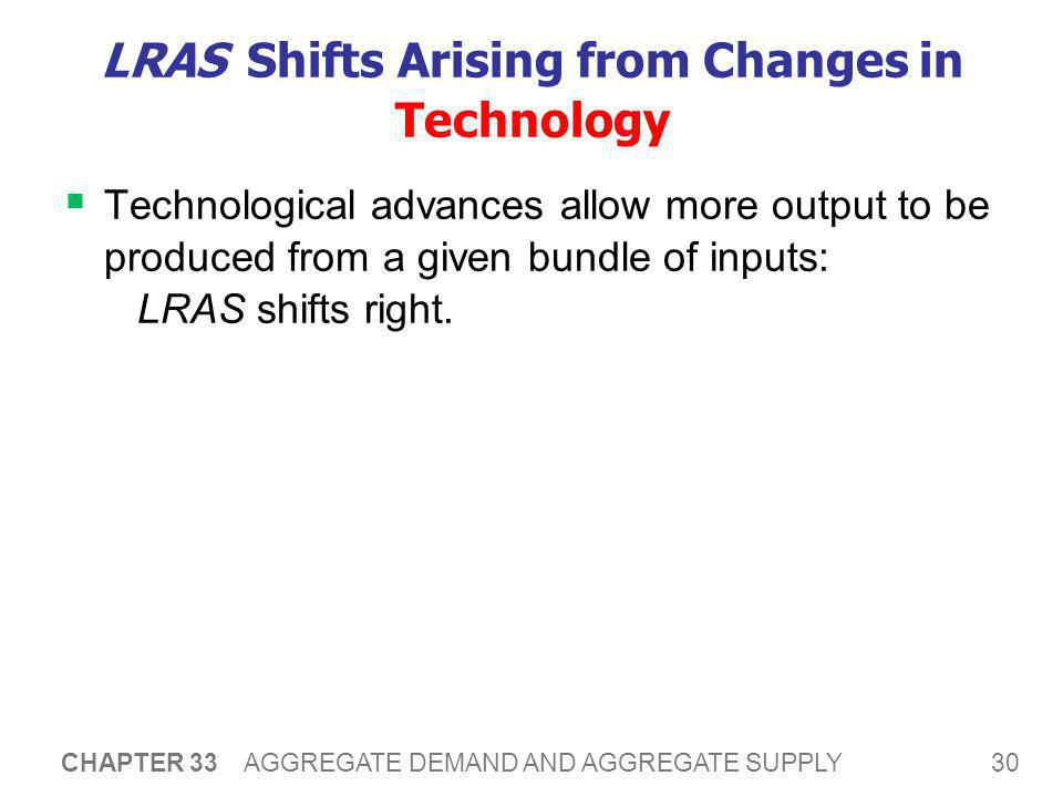 30 CHAPTER 33 AGGREGATE DEMAND AND AGGREGATE SUPPLY LRAS Shifts Arising from Changes in Technology  Technological advances allow more output to be pr
