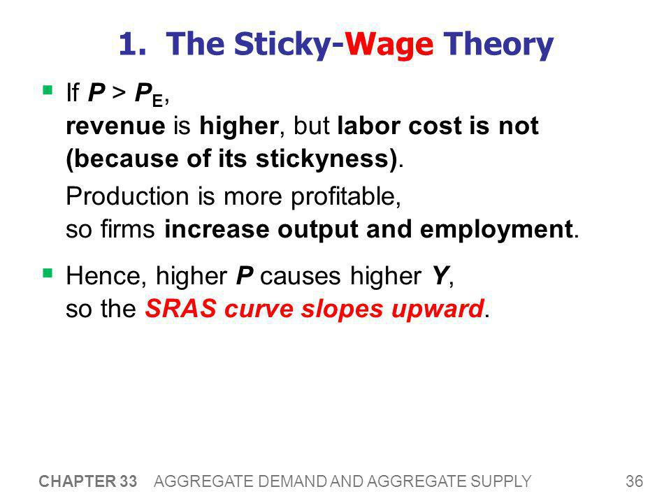 36 CHAPTER 33 AGGREGATE DEMAND AND AGGREGATE SUPPLY 1. The Sticky-Wage Theory  If P > P E, revenue is higher, but labor cost is not (because of its s
