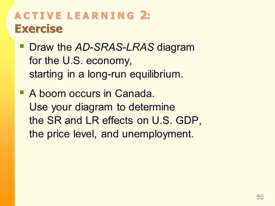 A C T I V E L E A R N I N G 2 : Exercise  Draw the AD-SRAS-LRAS diagram for the U.S. economy, starting in a long-run equilibrium.  A boom occurs in