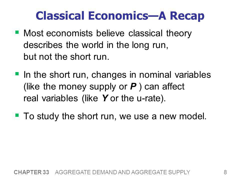 59 CHAPTER 33 AGGREGATE DEMAND AND AGGREGATE SUPPLY CHAPTER SUMMARY  In the short run, output deviates from its natural rate when the price level is different than expected, leading to an upward-sloping short-run aggregate supply curve.