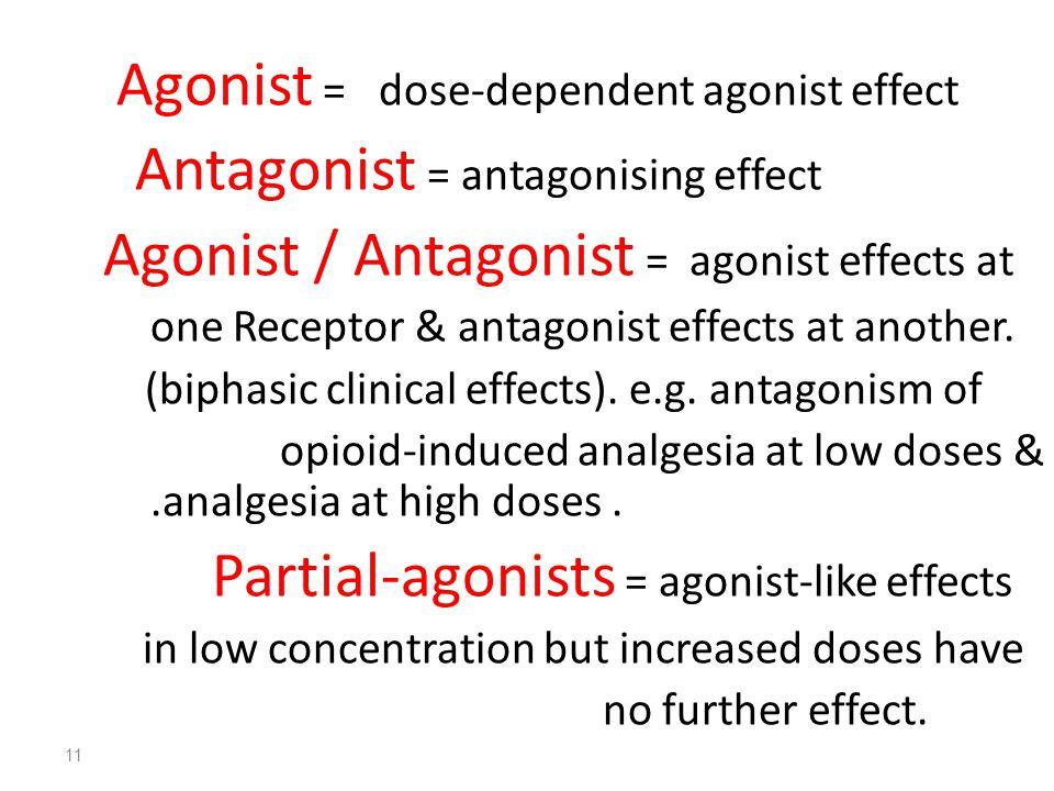11 Agonist = dose-dependent agonist effect Antagonist = antagonising effect Agonist / Antagonist = agonist effects at one Receptor & antagonist effects at another.
