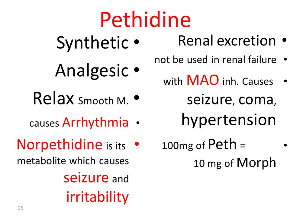 Pethidine Synthetic Analgesic Relax Smooth M.