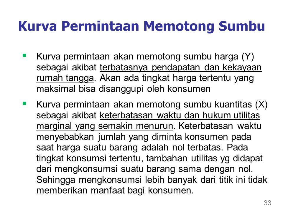 33  Kurva permintaan akan memotong sumbu harga (Y) sebagai akibat terbatasnya pendapatan dan kekayaan rumah tangga.