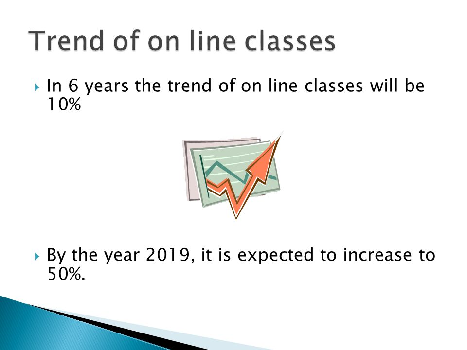  In 6 years the trend of on line classes will be 10%  By the year 2019, it is expected to increase to 50%.