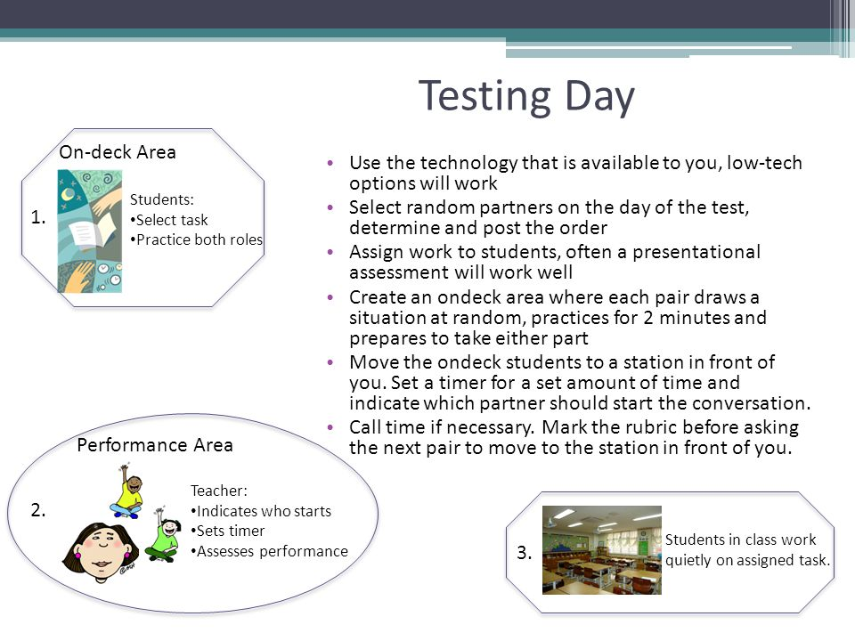 Testing Day Use the technology that is available to you, low-tech options will work Select random partners on the day of the test, determine and post