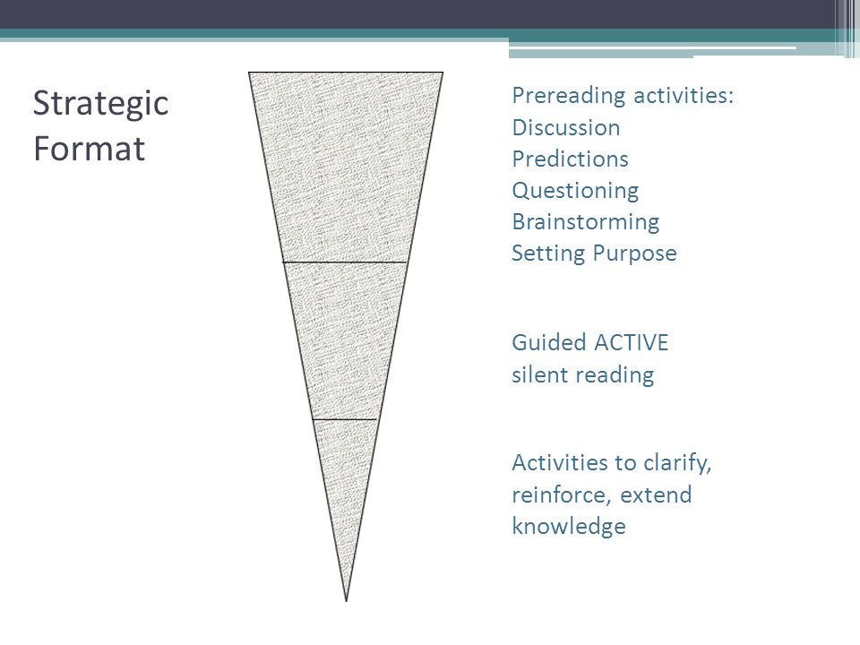 Strategic Format Prereading activities: Discussion Predictions Questioning Brainstorming Setting Purpose Guided ACTIVE silent reading Activities to cl