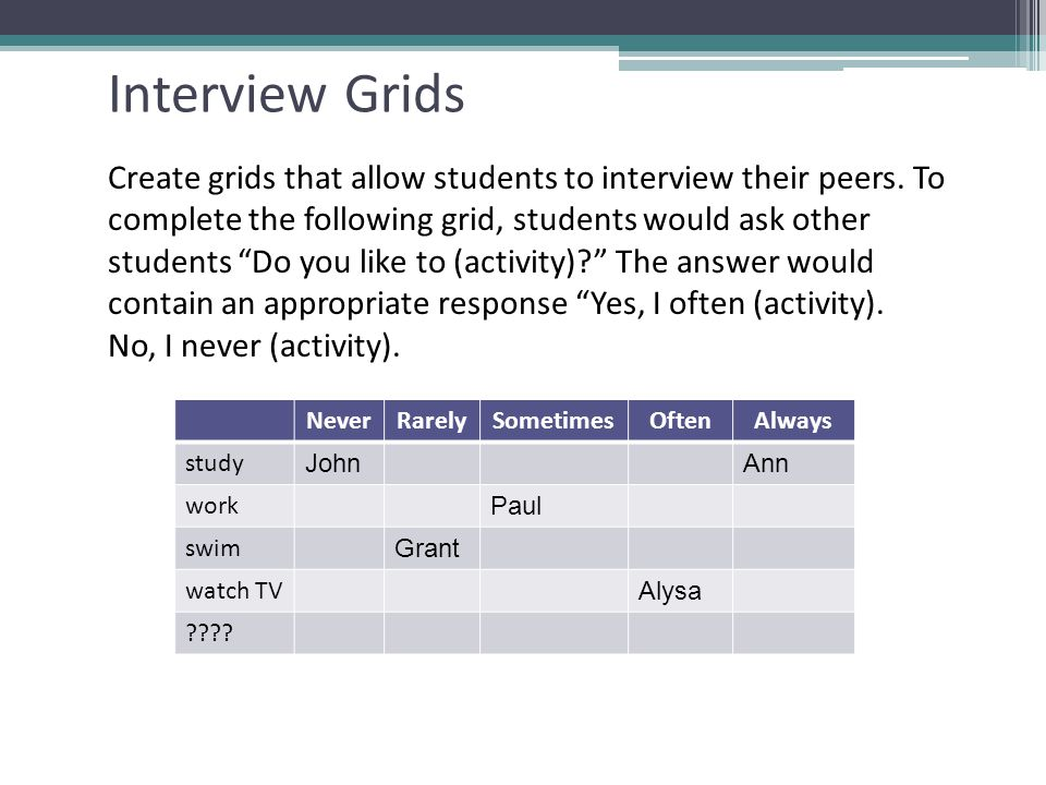"""Interview Grids Create grids that allow students to interview their peers. To complete the following grid, students would ask other students """"Do you l"""