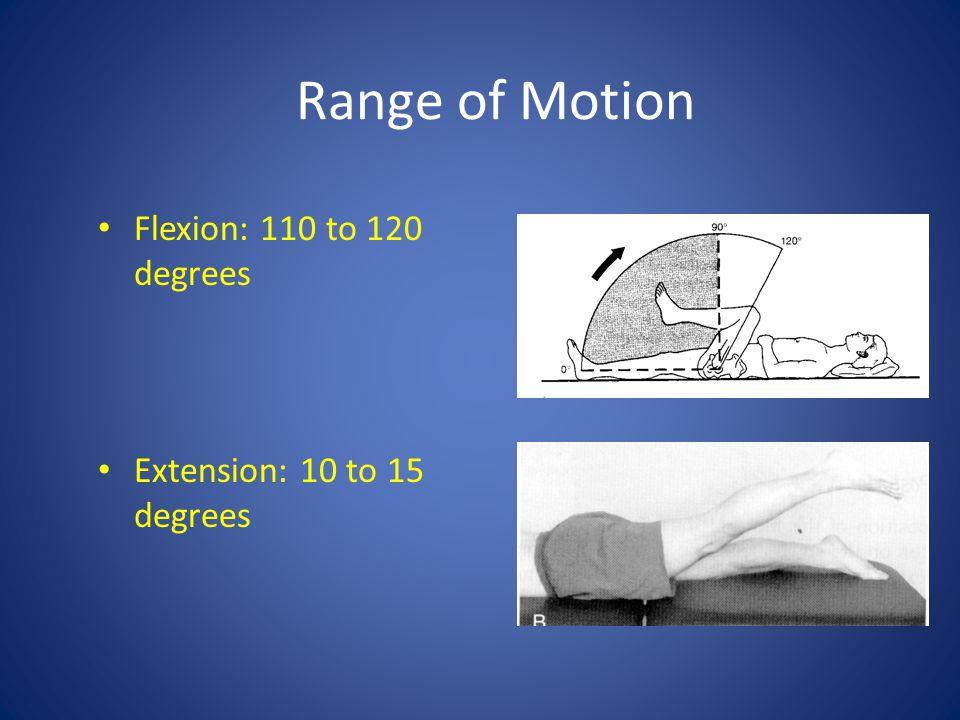 Range of Motion Flexion: 110 to 120 degrees Extension: 10 to 15 degrees