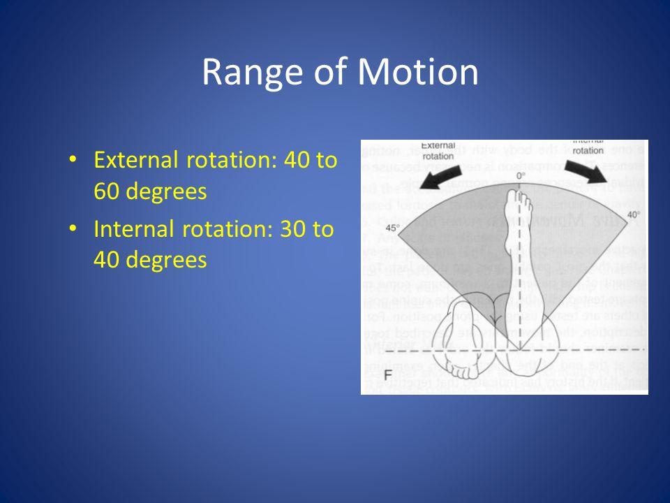 Range of Motion External rotation: 40 to 60 degrees Internal rotation: 30 to 40 degrees
