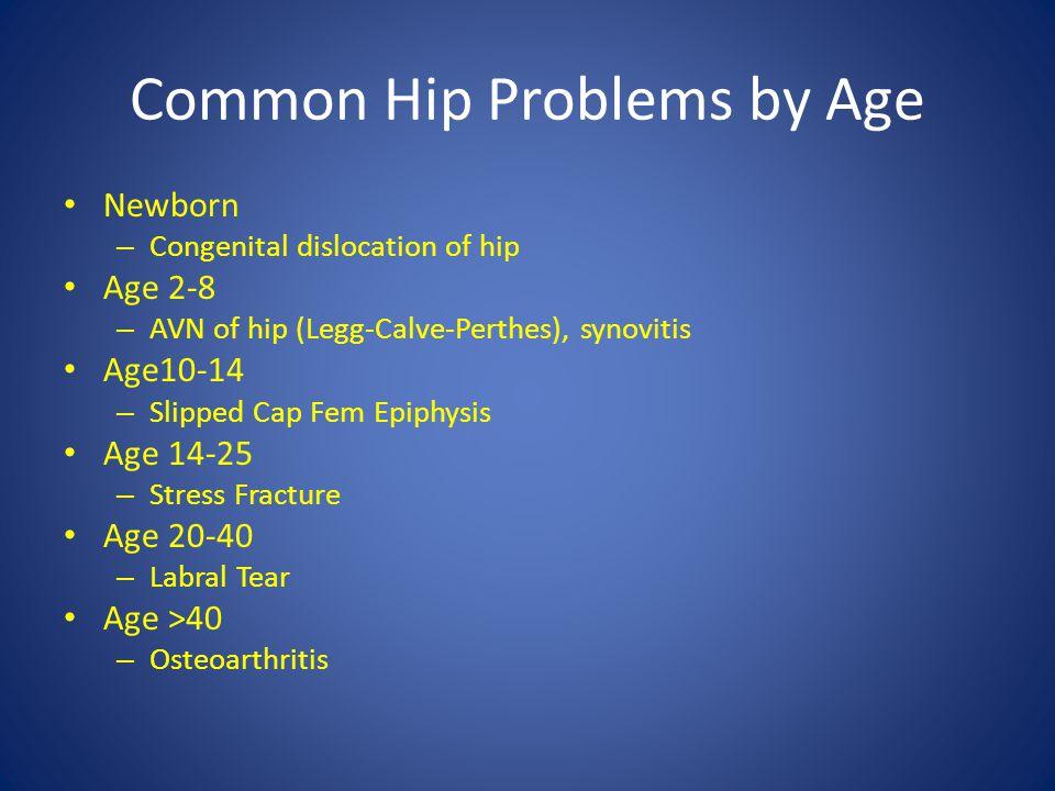 Common Hip Problems by Age Newborn – Congenital dislocation of hip Age 2-8 – AVN of hip (Legg-Calve-Perthes), synovitis Age10-14 – Slipped Cap Fem Epi