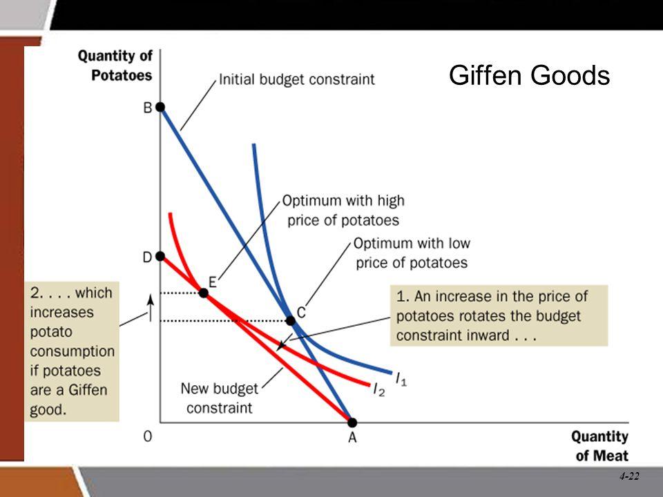 4-22 Giffen Goods