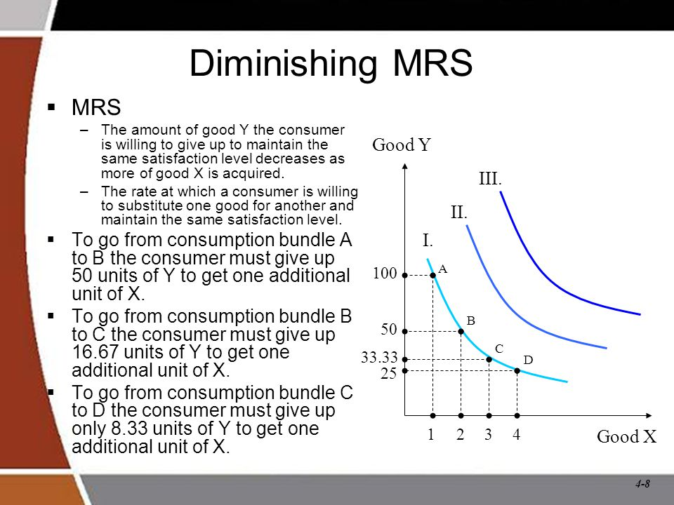 4-8 Diminishing MRS  MRS –The amount of good Y the consumer is willing to give up to maintain the same satisfaction level decreases as more of good X is acquired.