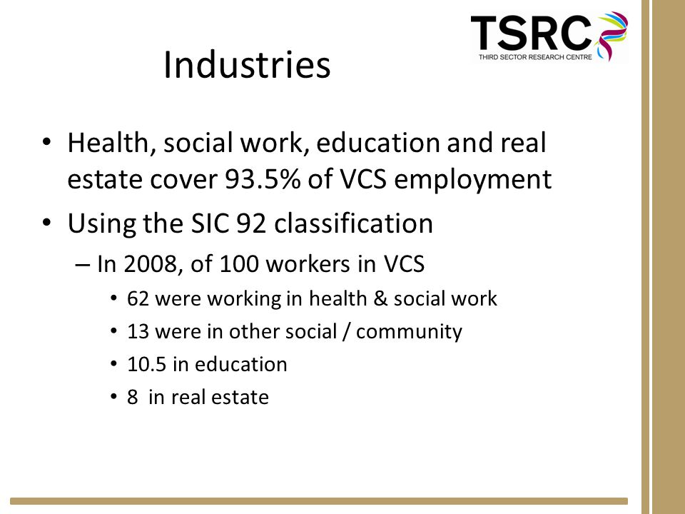 Industries Health, social work, education and real estate cover 93.5% of VCS employment Using the SIC 92 classification – In 2008, of 100 workers in VCS 62 were working in health & social work 13 were in other social / community 10.5 in education 8 in real estate